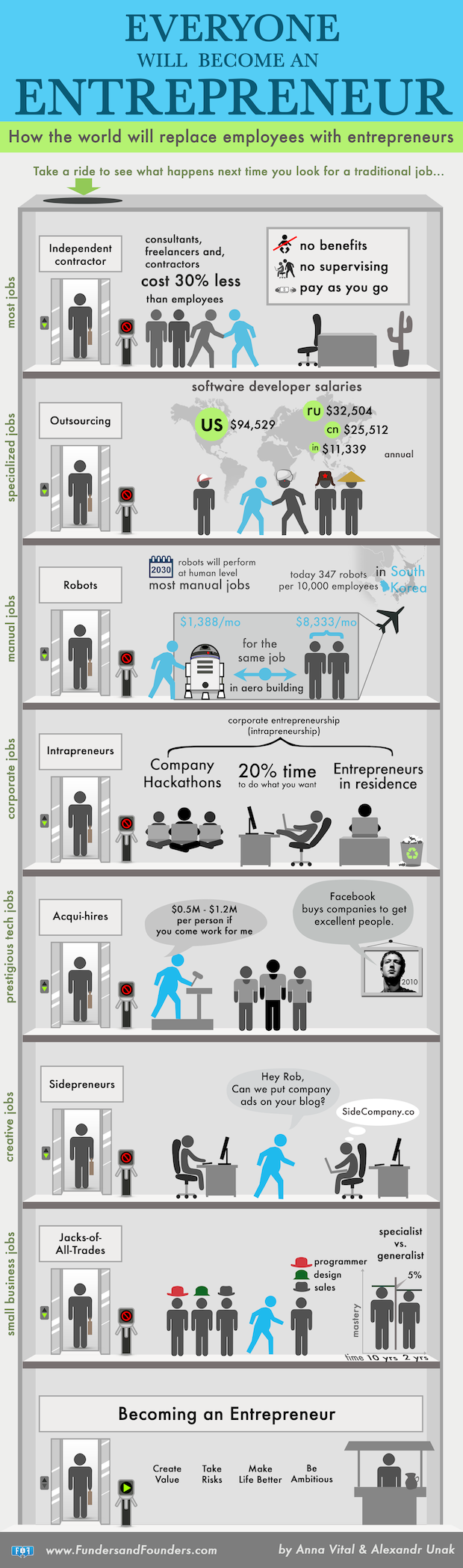 This interesting infographic shows how the world, once again is changing.